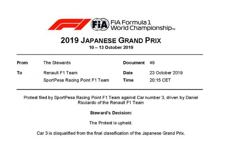 Squalificati Ricciardo ed Hulkenberg